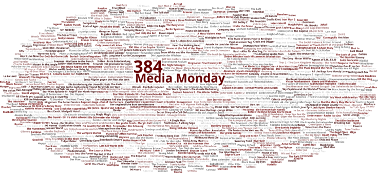 media-monday-384